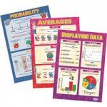 Handling Data Poster