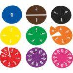 RVFM Printed Fraction Circles – Set of 51