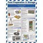 RVFM Food Preparation Poster